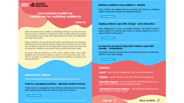 Coronavirus: resources for building resilience toolkit #6